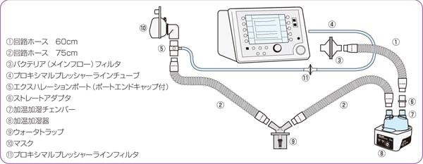 NPPVの回路