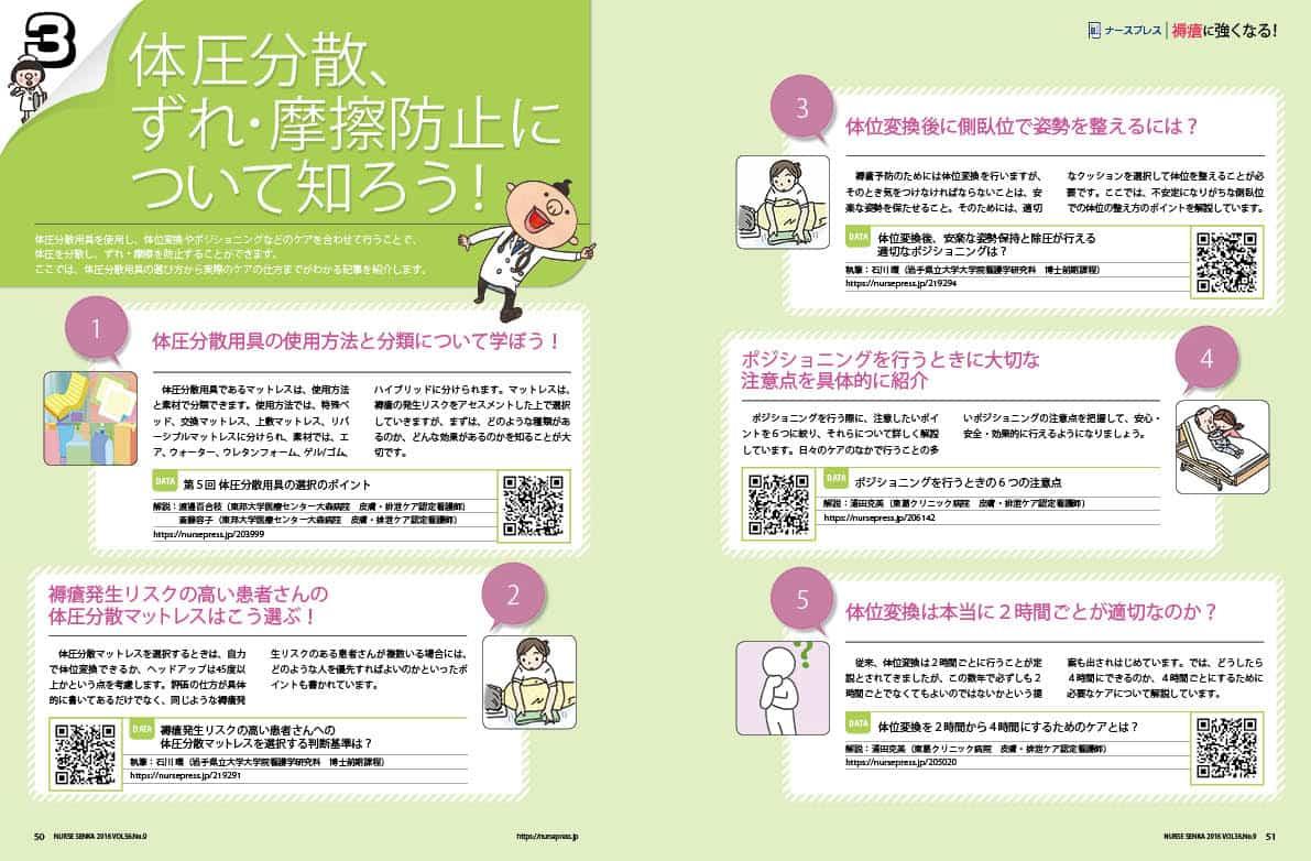 体圧分散、ずれ・摩擦防止について知ろう!特集1ページ