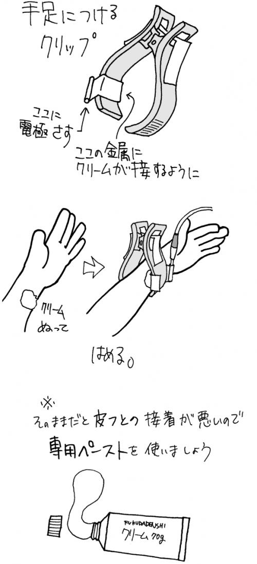心電図計の専用ペースト