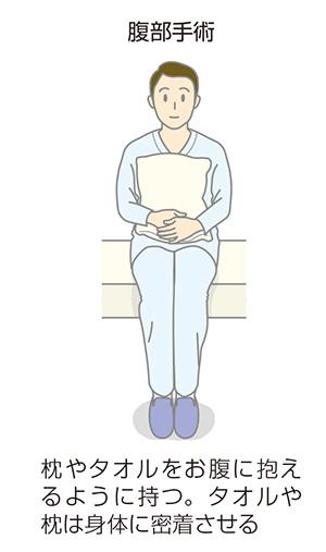 腹部に枕を抱えたイラスト図