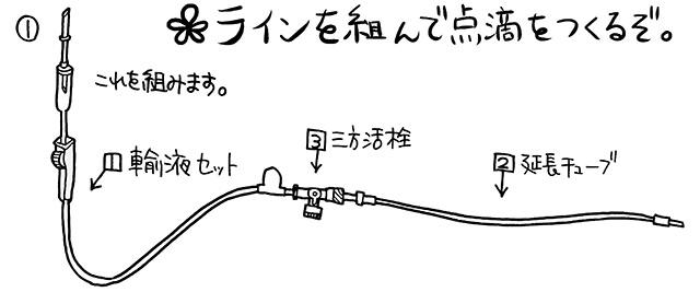 輸液ラインの全体像