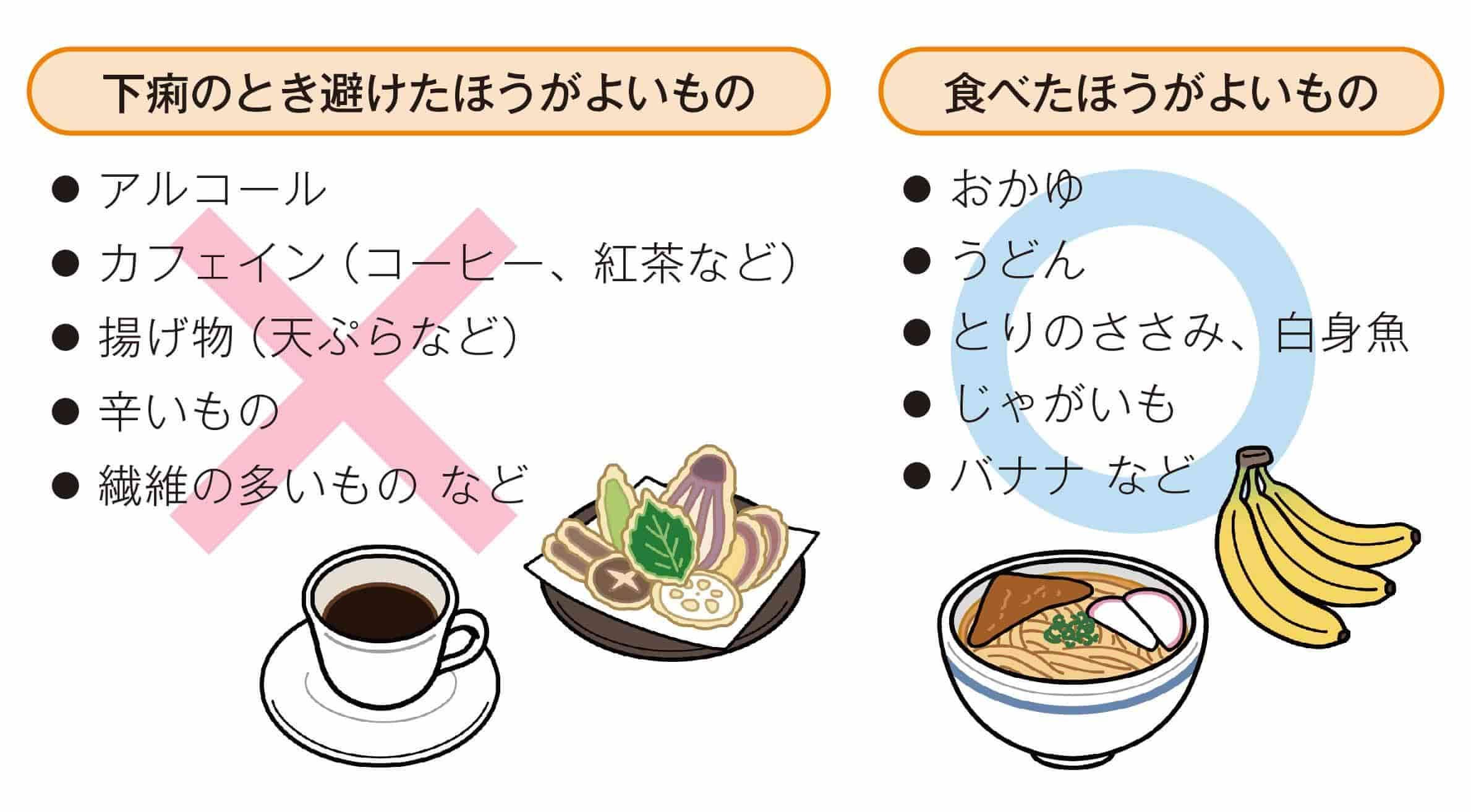 下痢のときの食事の工夫
