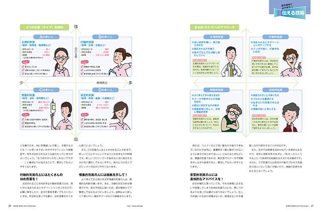 ナース専科マガジン2015年4月号『伝える技術』内容②