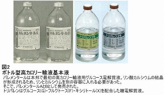 高カロリー輸液キット製剤