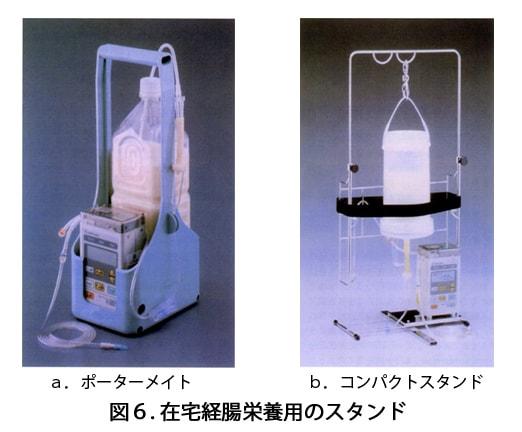 経腸栄養ボトルのスタンド