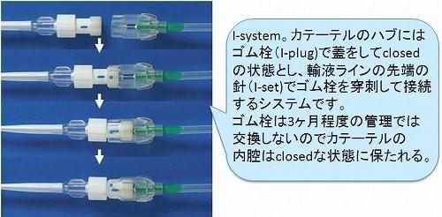 closed systemの正しい使い方