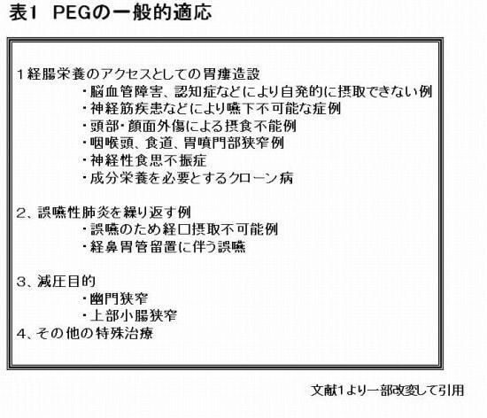 PEGの一般的適応