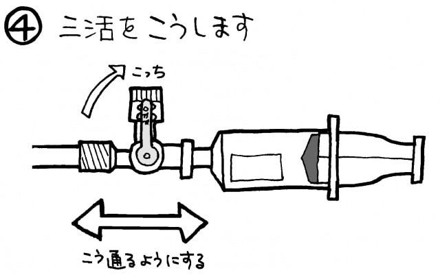 三方活栓の向きを変える