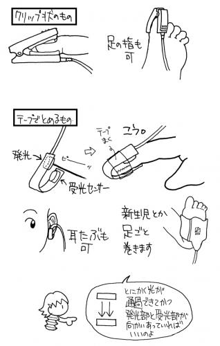パルスオキシメーターの装着方法図解
