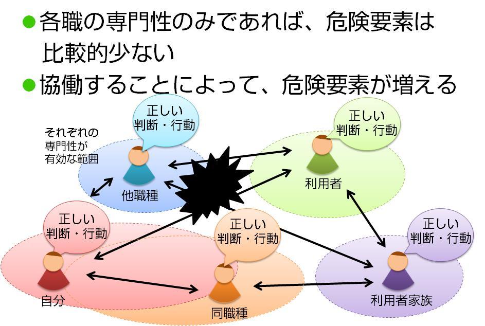 コミュニケーションギャップのイメージ