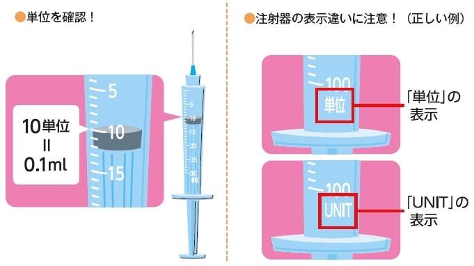 インスリン注射取り扱いの注意点