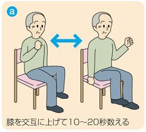 OPD体操手順、膝を交互に上げて10~20秒数える