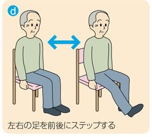 OPD体操手順④、左右の足を前後にステップする