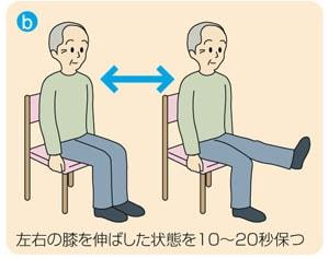OPD体操手順②、左右の膝を伸ばした状態を10~20秒保つ