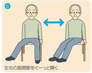 OPD体操手順③、左右の股関節をぐーっと開く
