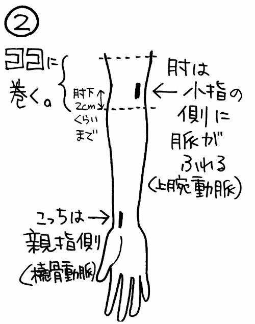 血圧測定における測定部位の選択方法