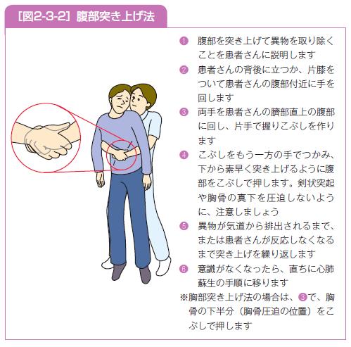 腹部突き上げ法(ハイムリック法)の手順・コツ