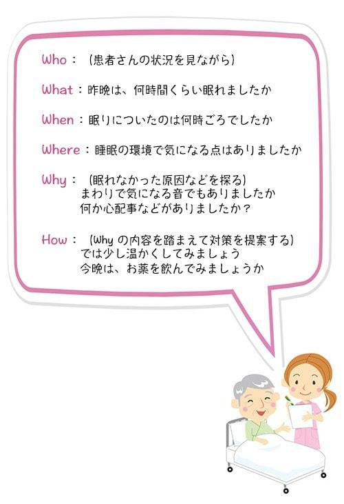 患者さんへの質問の仕方