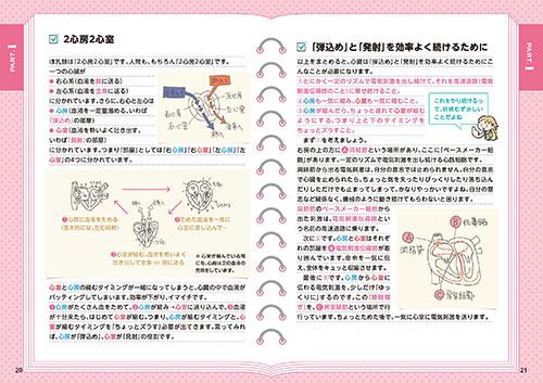 モニター心電図内の1ページ