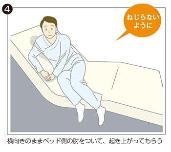 イラスト④:横向きのままベッド側の肘をついて、起き上がってもらう。