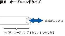 オープンエンドタイプの説明図