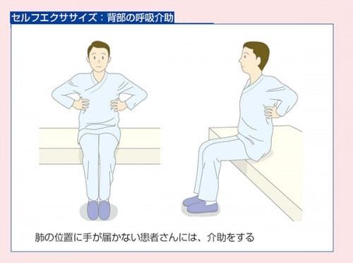 背部の呼吸介助