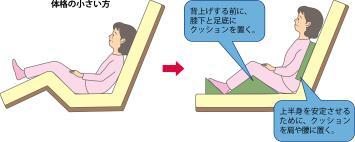 小柄な患者さんのポジショニングのイラスト図