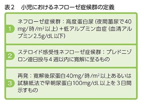 小児におけるネフローゼ症候群の定義の表