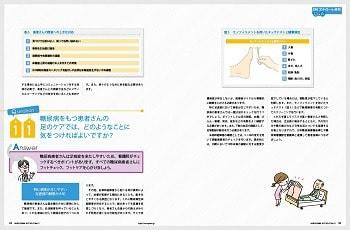 血糖コントロールの疑問Q&A特集1ページ