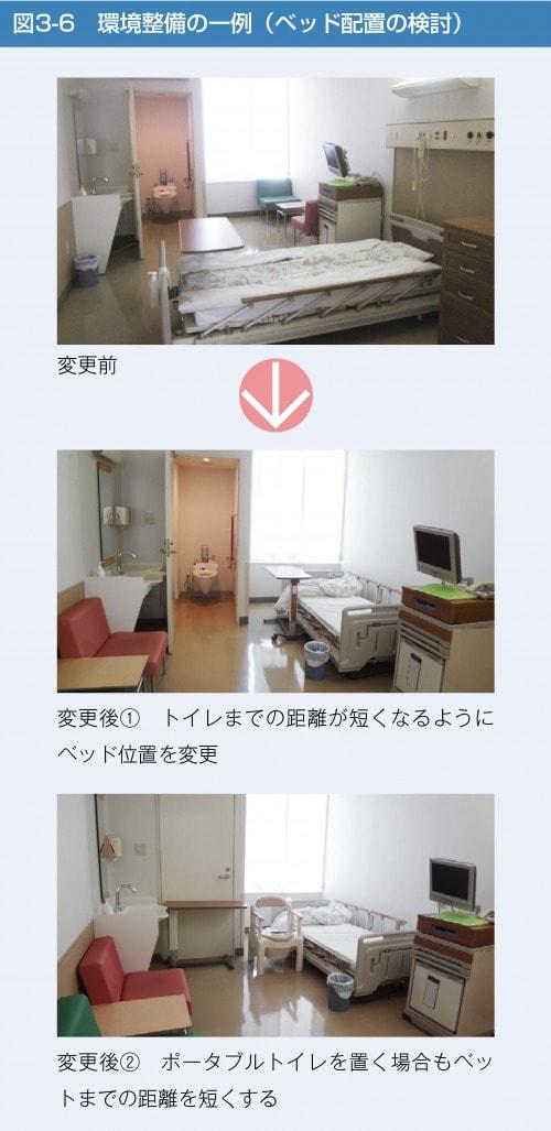 環境整備の一例(ベッド配置の検討