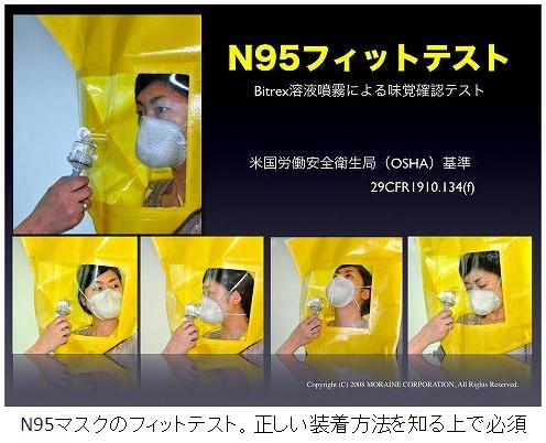 N95マスクのフィットテスト