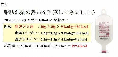 脂肪乳剤の熱量計算