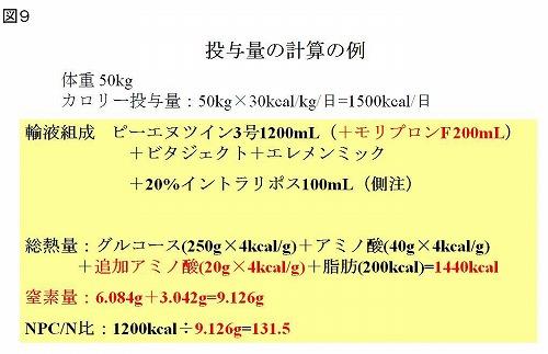 投与量の計算例②