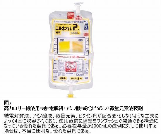 高カロリー輸液のキット製剤