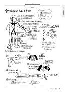 ねじ子のヒミツ手技 2nd lesson内容②