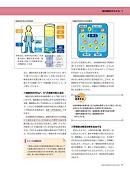 ナース専科 2013年10月号『輸液製剤がわかる!』内容④