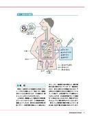 ナース専科 2013年12月増刊号 『一冊まるごと薬のトリセツ』内容②