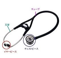 聴診器のパーツ名称