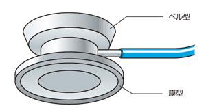 聴診器説明図