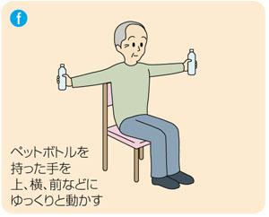 OPD体操手順⑥、ペットボトルを持った手を上、横、前などにゆっくりと動かす