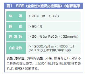 SIRS(全身性炎症反応症候群)の診断基準