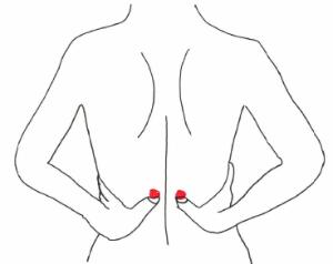 更年期障害に効くツボ(腎ゆ)
