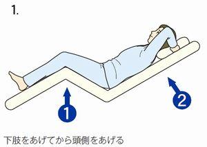 図1 背抜きの手順1