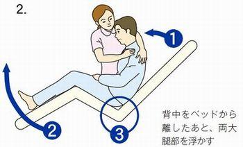 図2 背抜きの手順2