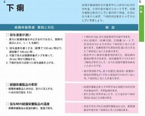 図3 下痢の要因と対応・解説