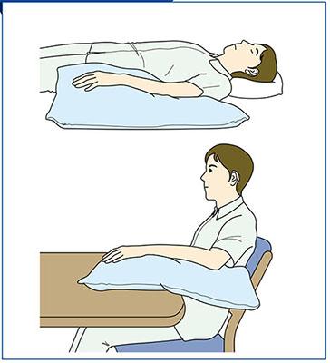 患肢を挙上した姿勢説明イラスト