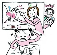 S electro cardiogram thumbnail min