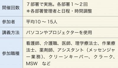 表2:各部署での勉強会の開催概要(2017年9月)