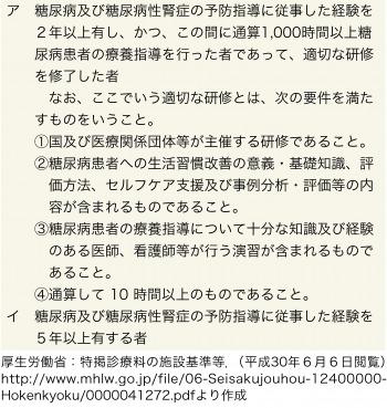 表5:配置要件