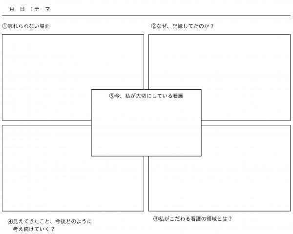 図2:概念化シート